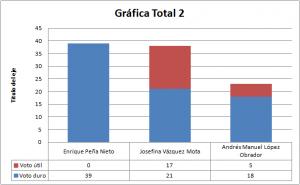 grafica4