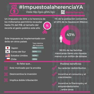 #ImpuestoalaherenciaYa