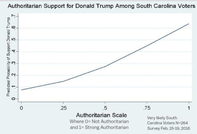 Trump_poll2.0.0